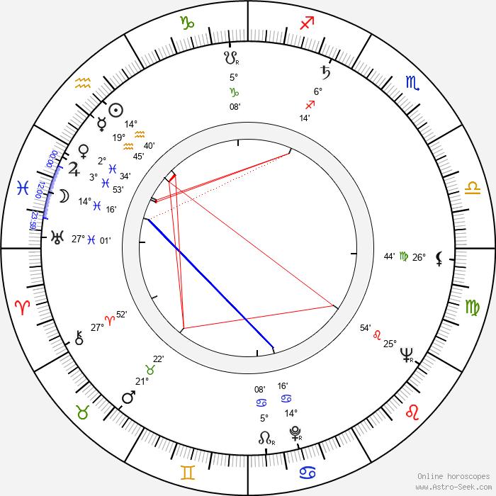 Jean-Pierre Decourt - Birth horoscope chart