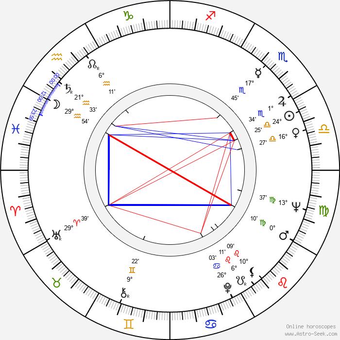 Jean-Pierre Desagnat - Birth horoscope chart
