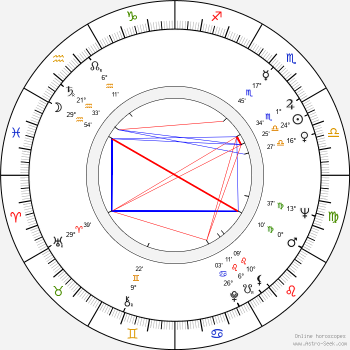 Jean-Pierre Desagnat - Birth horoscope chart