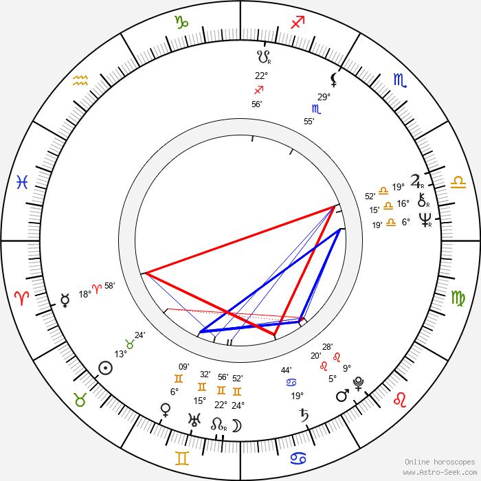 Jean-Pierre Stewart - Birth horoscope chart