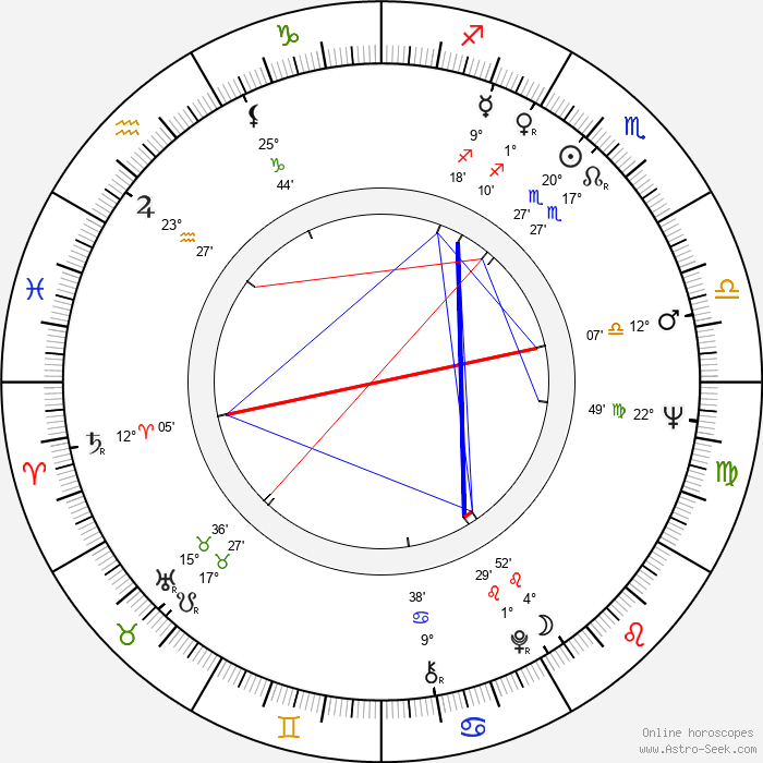 Jean Seberg - Birth horoscope chart