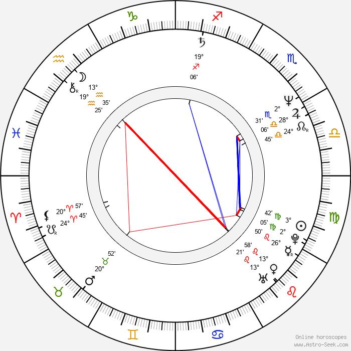 Jean-Yves Berteloot - Birth horoscope chart