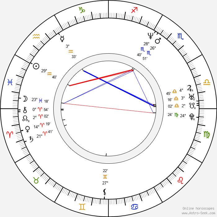 Jeanette Hain - Birth horoscope chart