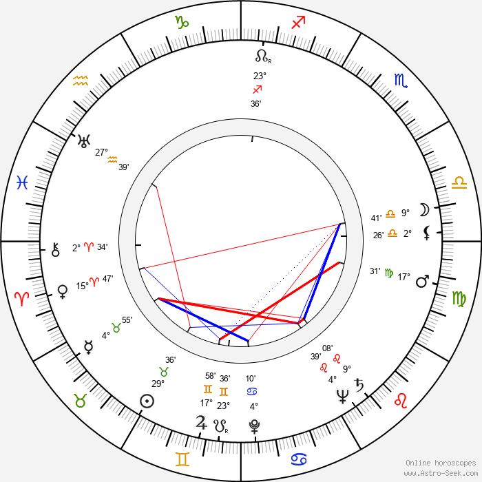 Jeanne Bates - Birth horoscope chart
