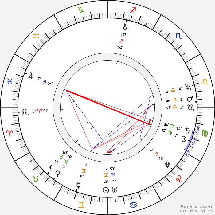 Jeanne Labrune - Birth horoscope chart