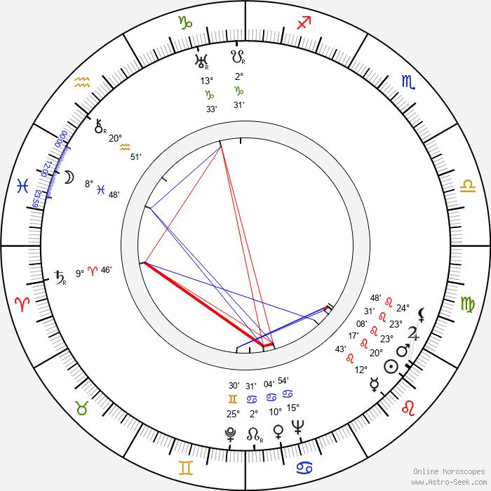 Jeanne Stuart - Birth horoscope chart