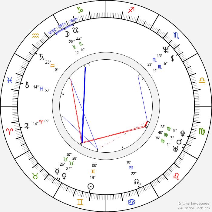 Jeanne Tripplehorn - Birth horoscope chart