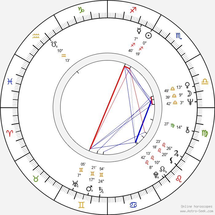 Jeannie Bell - Birth horoscope chart