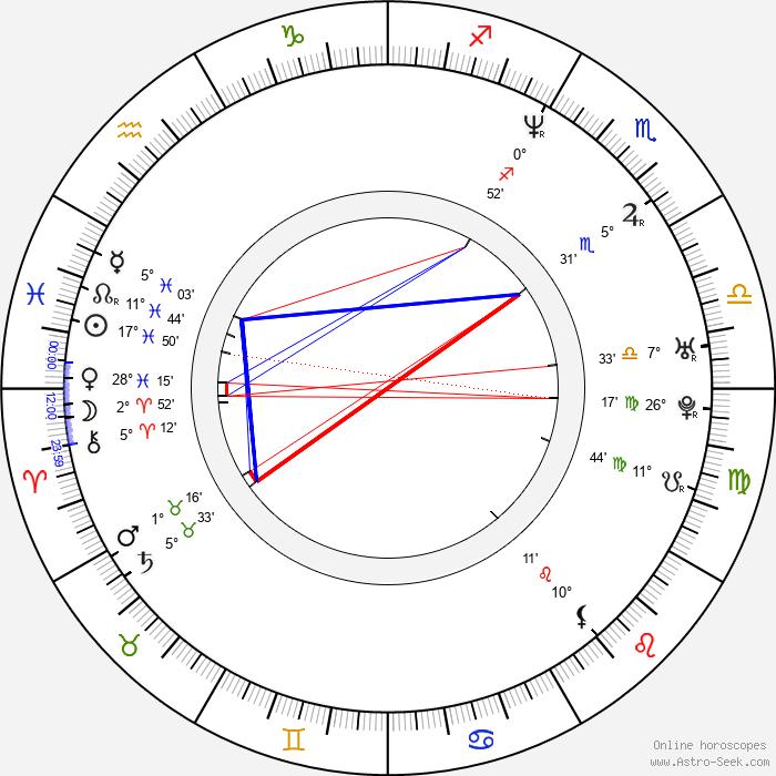 Jed Rees - Birth horoscope chart