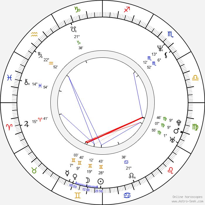 Jeff Beal - Birth horoscope chart