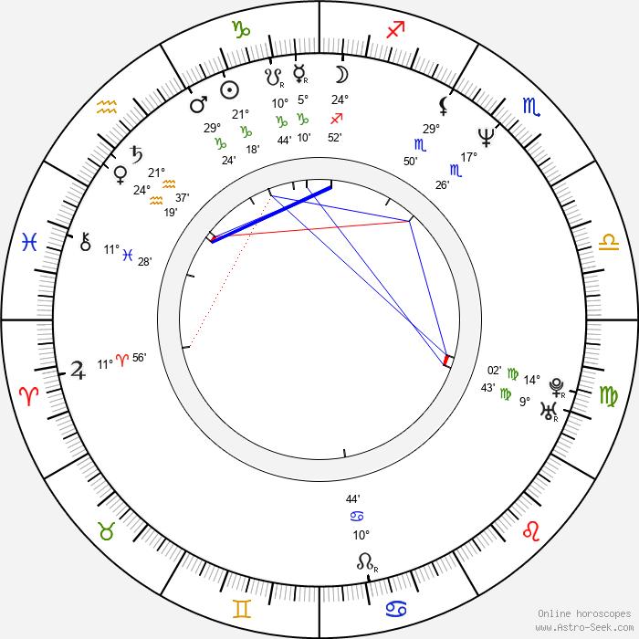 Jeff Bezos - Birth horoscope chart