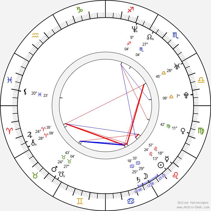 Jeff C. Smith - Birth horoscope chart