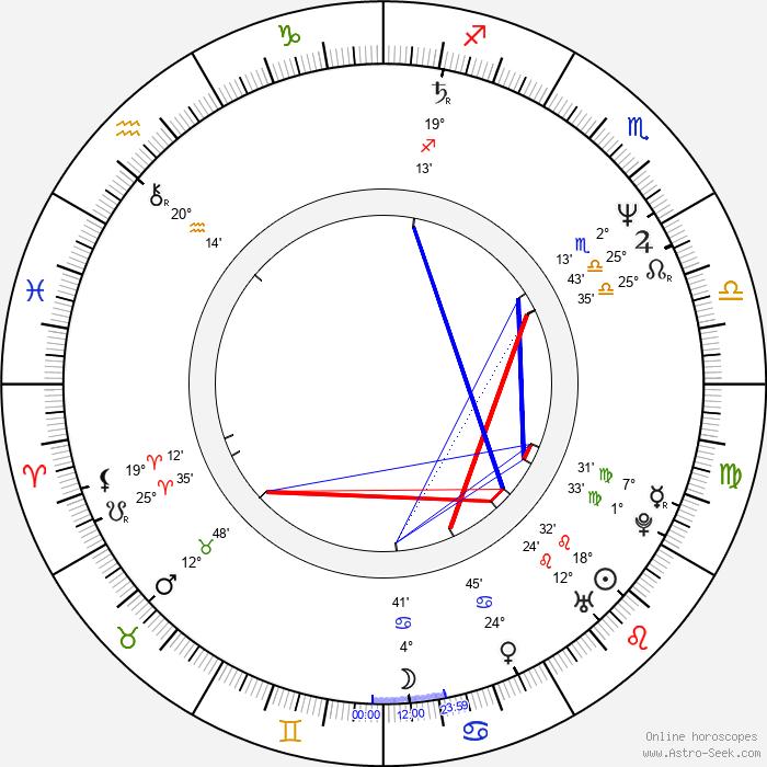 Jeff Caster - Birth horoscope chart