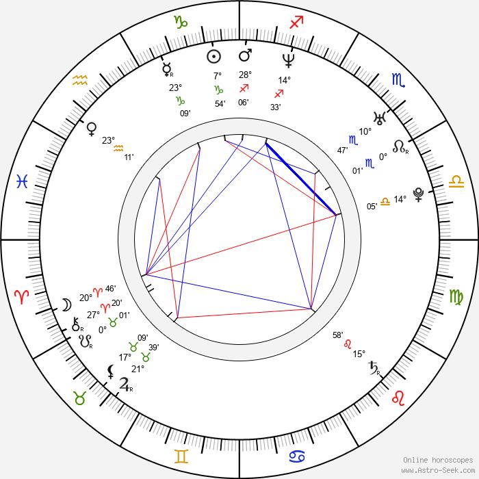 Jeff Copas - Birth horoscope chart