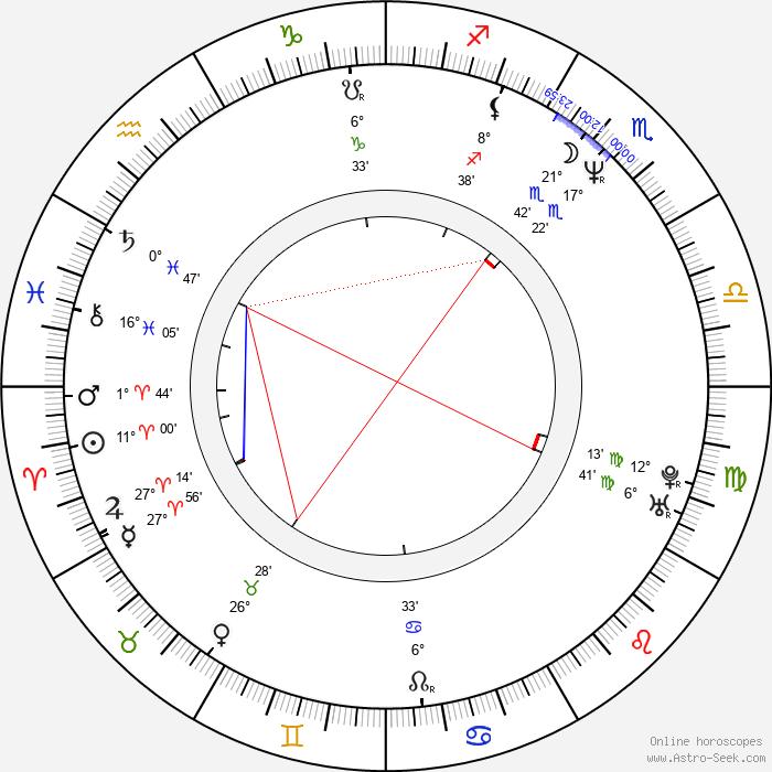 Jeff Davis - Birth horoscope chart