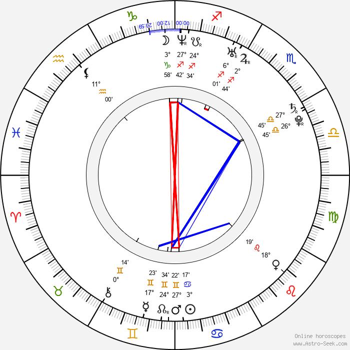 Jeff Dylan Graham - Birth horoscope chart