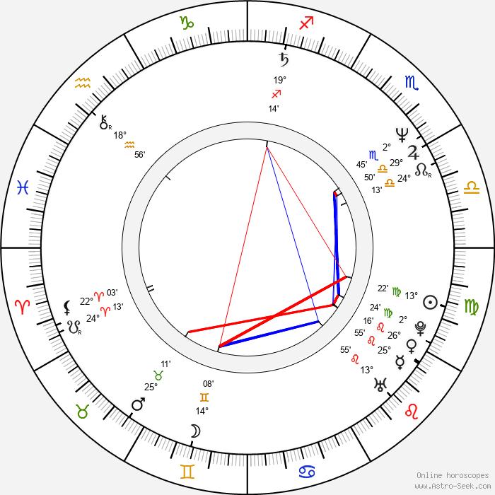 Jeff Foxworthy - Birth horoscope chart