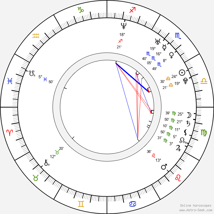 Jeff Galfer - Birth horoscope chart