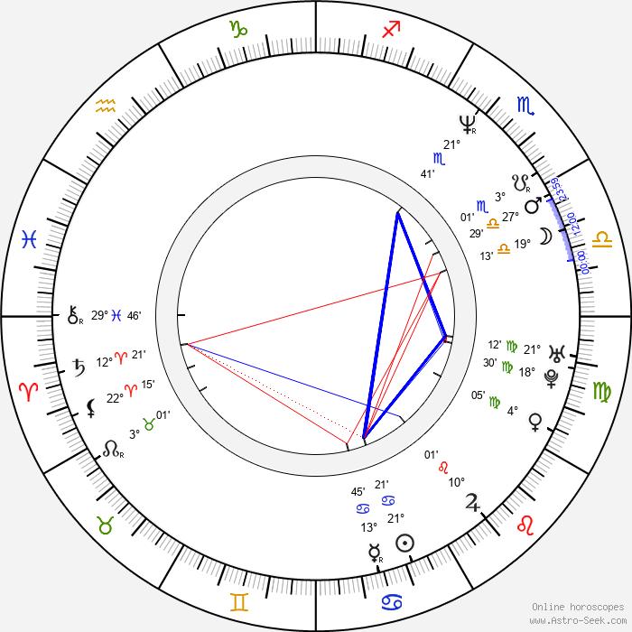 Jeff Jarrett - Birth horoscope chart