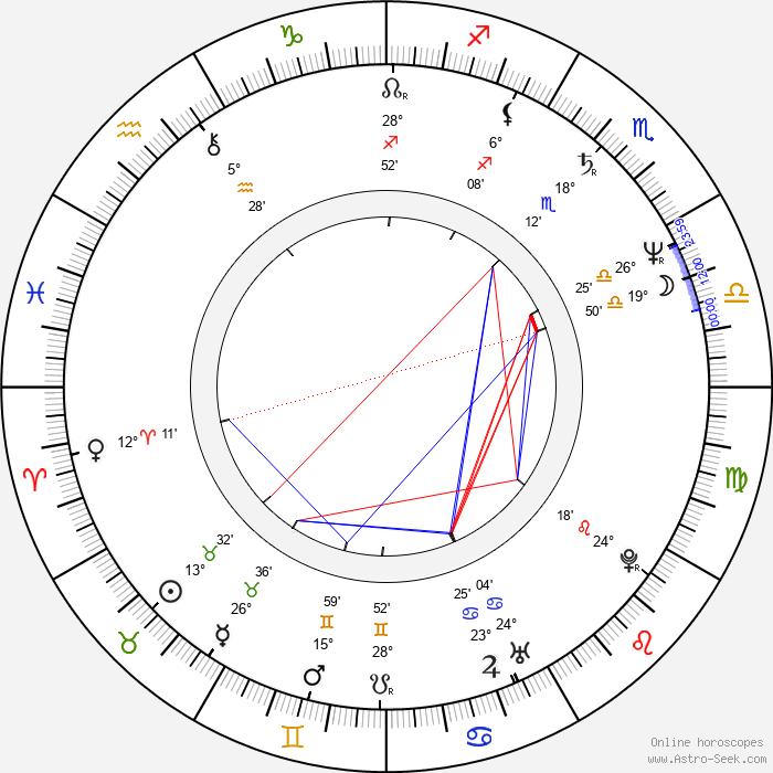Jeff Lester - Birth horoscope chart