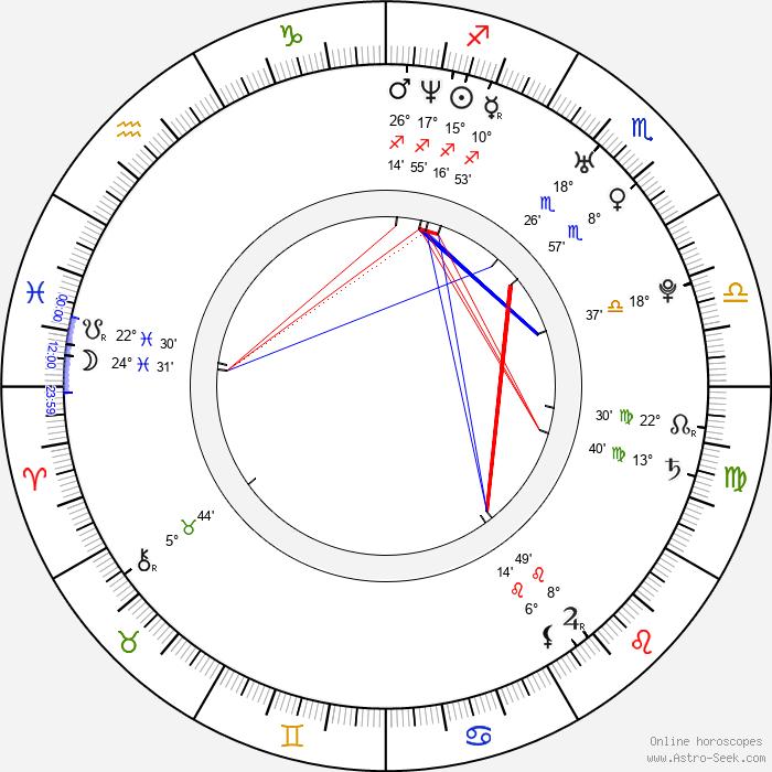 Jeff Nichols - Birth horoscope chart