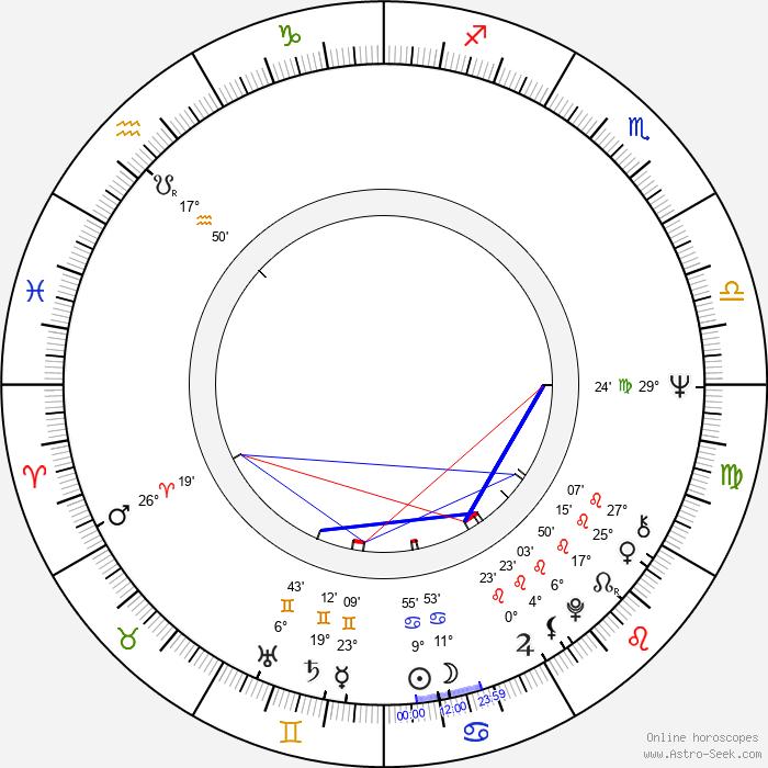 Jeff Pomerantz - Birth horoscope chart