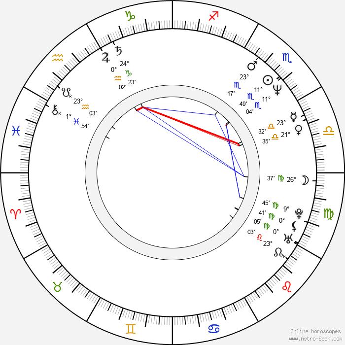 Jeff Probst - Birth horoscope chart