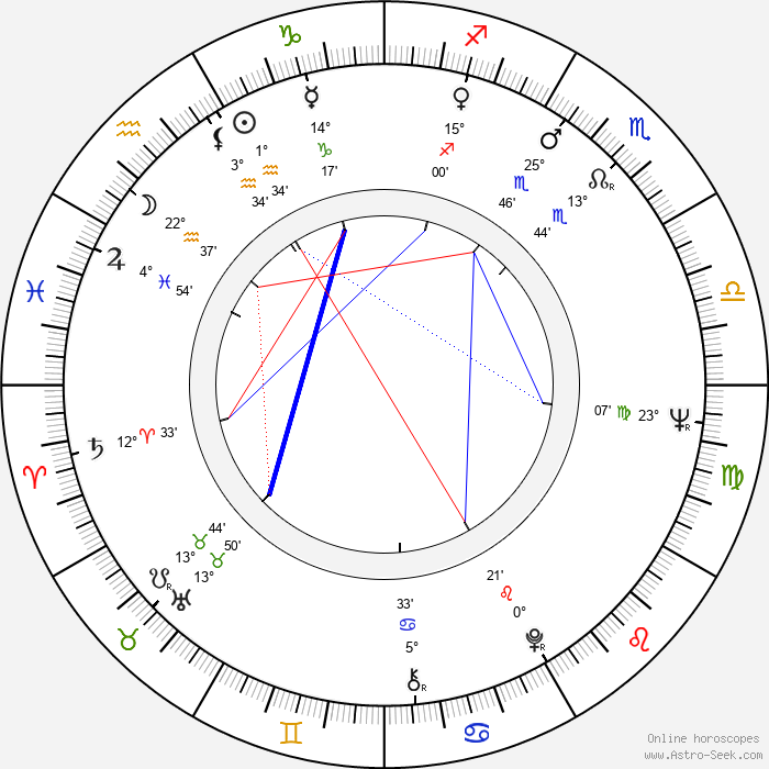 Jeff Smith - Birth horoscope chart