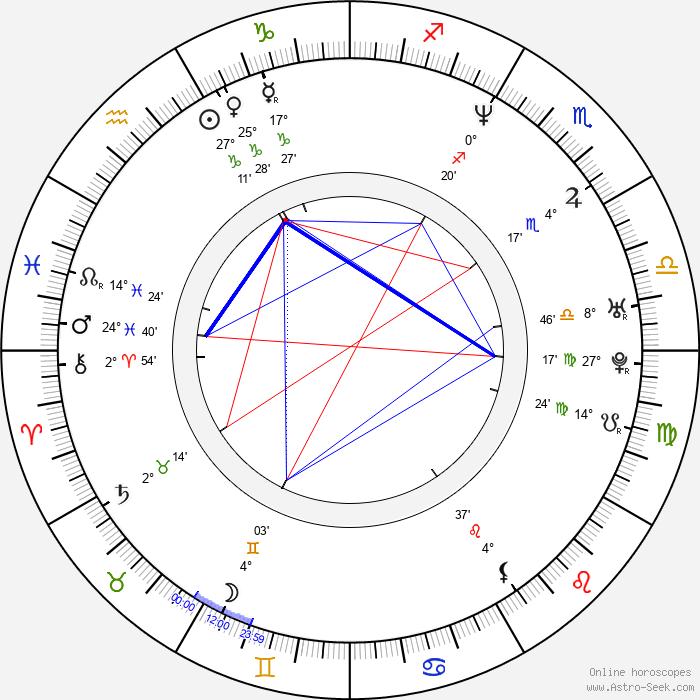 Jeff Vespa - Birth horoscope chart