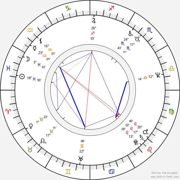 Jeffrey Osborne - Birth horoscope chart