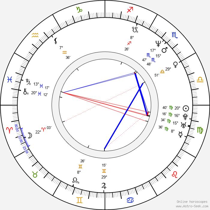 Jeffrey Ross - Birth horoscope chart