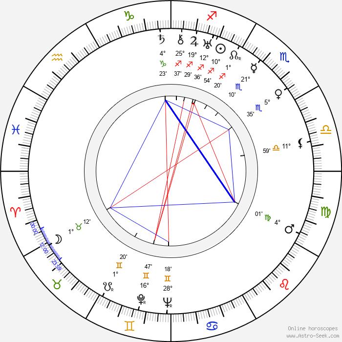 Jeffrey Sayre - Birth horoscope chart