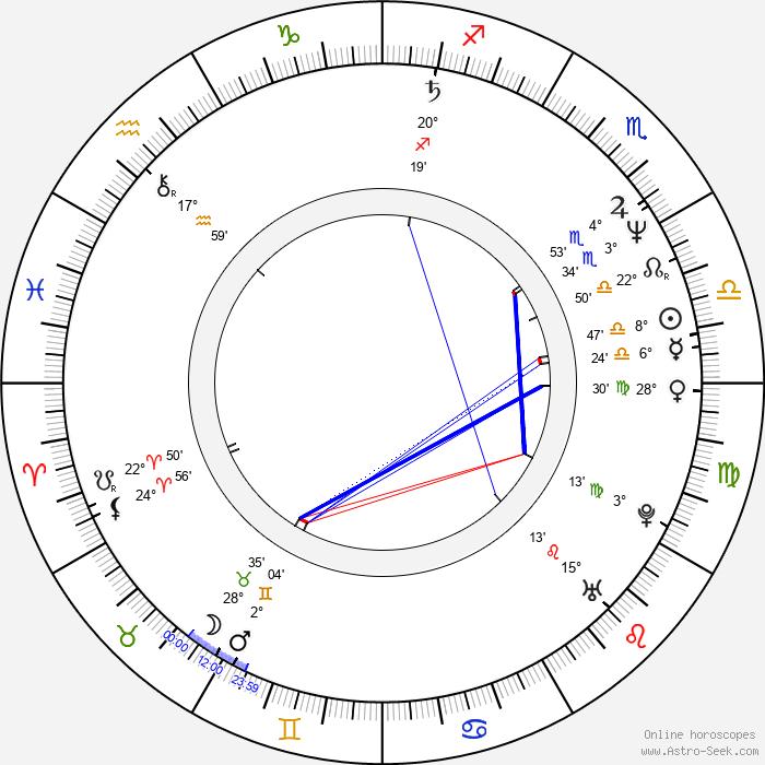 Jeffrey Weissman - Birth horoscope chart