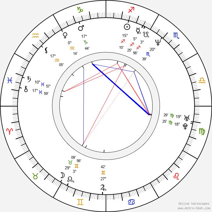 Jeffrey Wright - Birth horoscope chart