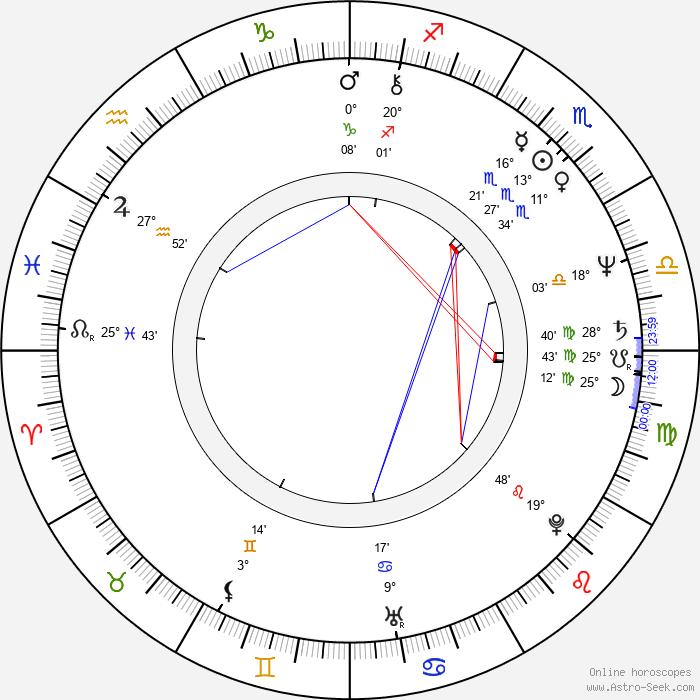 Jelena Šebestová-Juklová - Birth horoscope chart