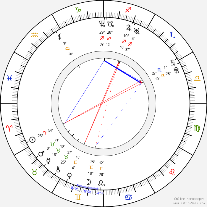 Jen Strickland - Birth horoscope chart