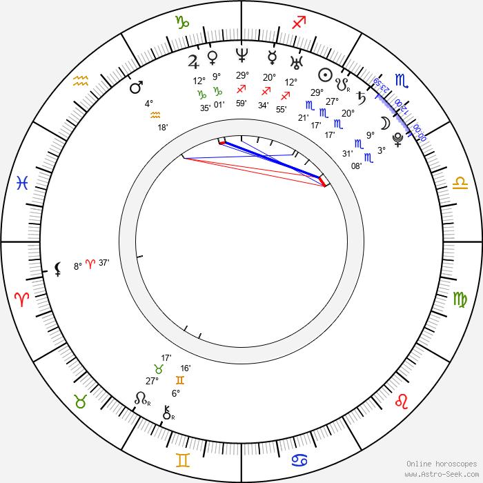 Jena Malone - Birth horoscope chart