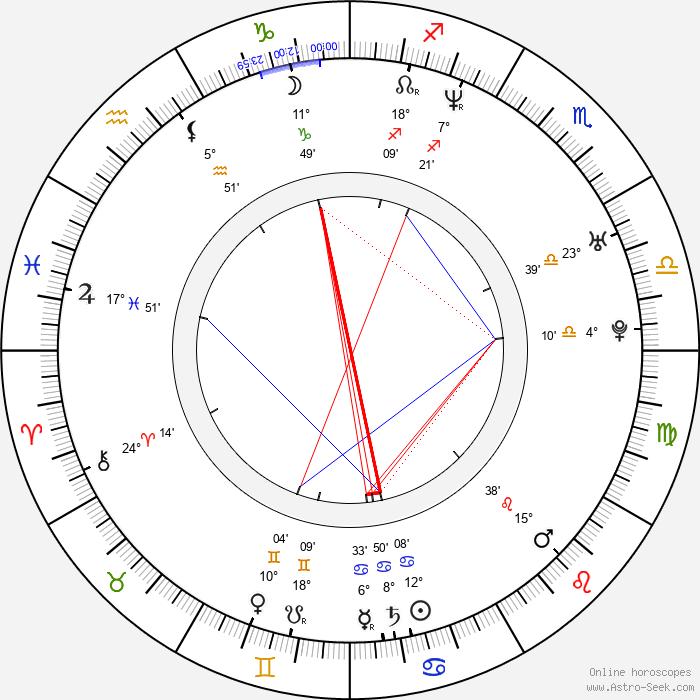 Jenica Bergere - Birth horoscope chart