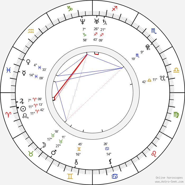 Jenna Presley - Birth horoscope chart