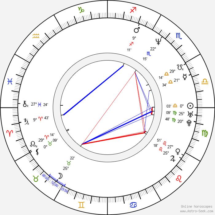 Jenna Stern - Birth horoscope chart