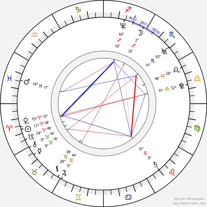 Jenni Haukio - Birth horoscope chart
