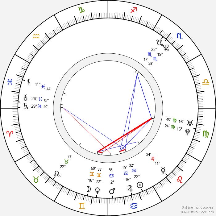 Jennifer Allison - Birth horoscope chart
