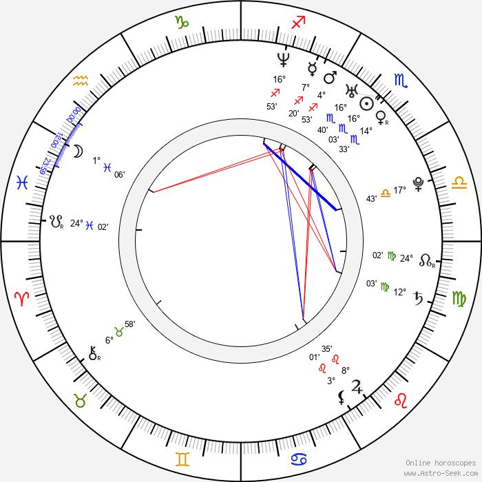 Jennifer Banko - Birth horoscope chart