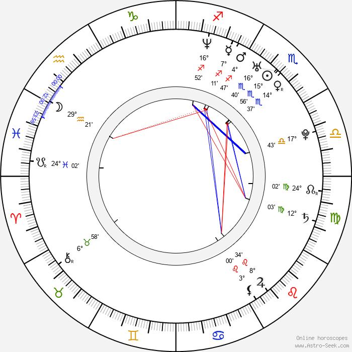 Jennifer Barbosa - Birth horoscope chart