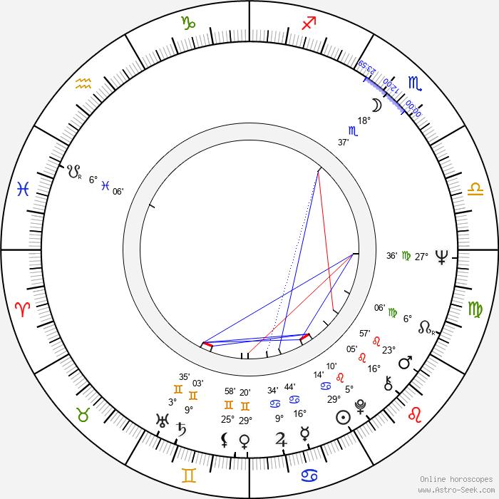 Jennifer Bassey - Birth horoscope chart