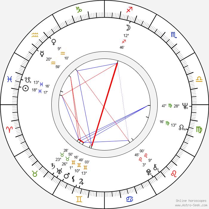 Jennifer Blake - Birth horoscope chart