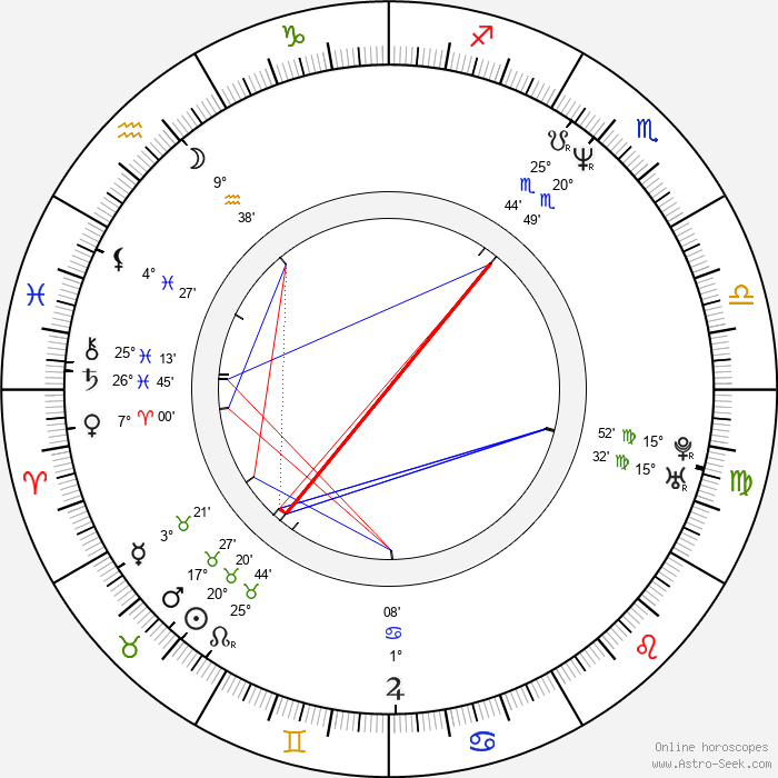 Jennifer Butler - Birth horoscope chart