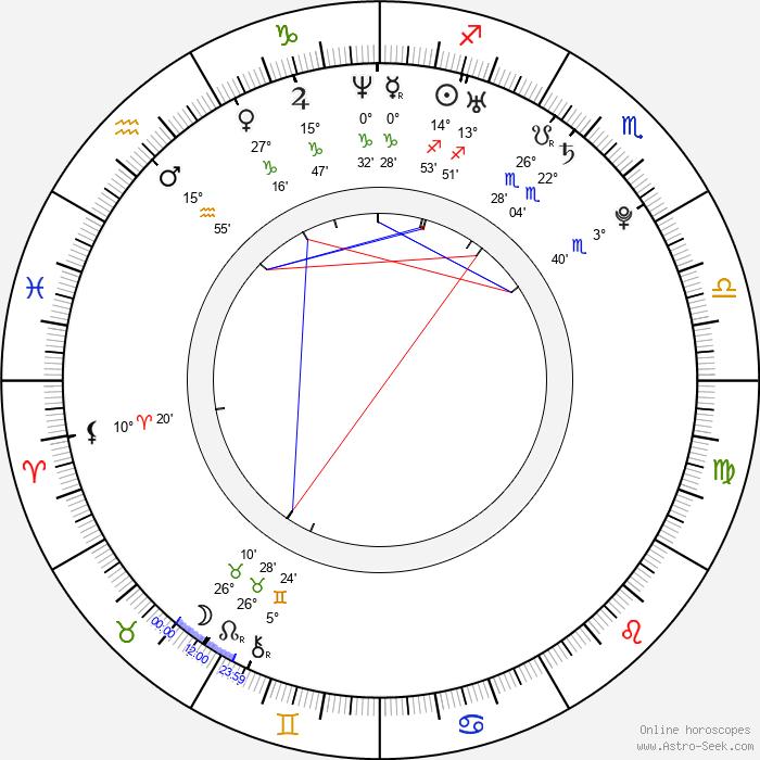 Jennifer Cadena - Birth horoscope chart