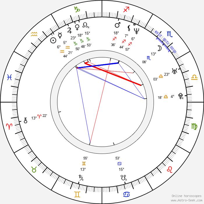 Jennifer Crystal - Birth horoscope chart