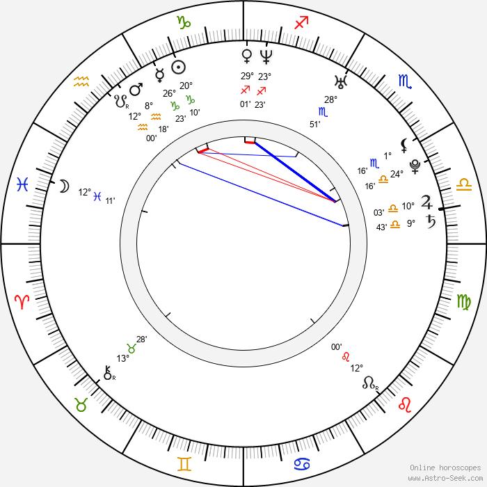 Jennifer Cudnik - Birth horoscope chart